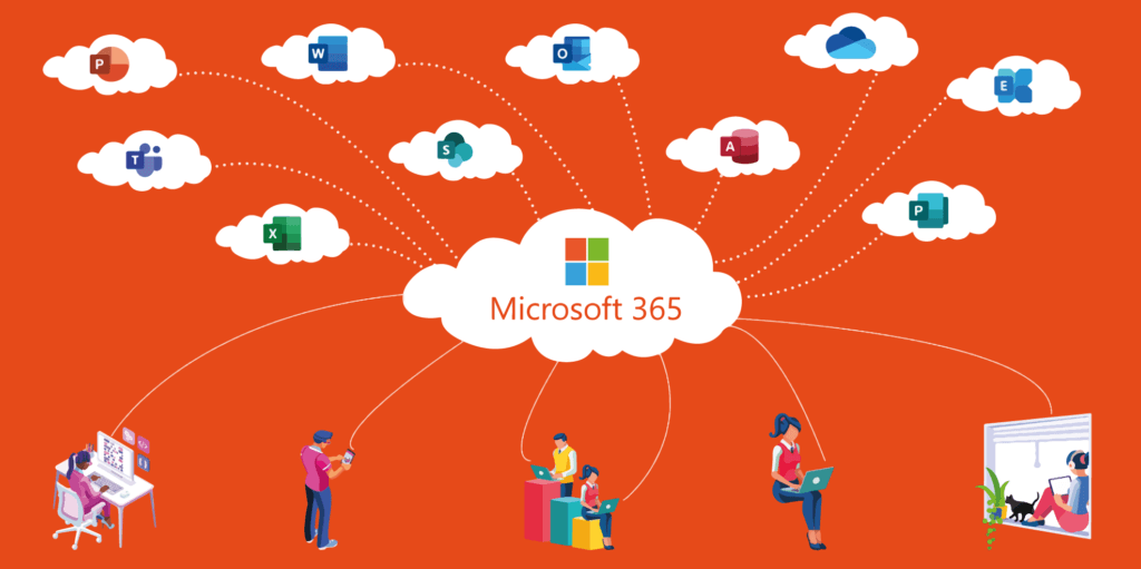 Microsoft 365 Word Excel Outlook Cloud sécurisé Powerpoint Teams OneNote One drive